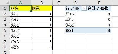 excel ピボットテーブルのゼロ 0 を非表示にする方法 ホームページ制作