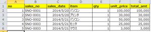 Excel Export 集計表