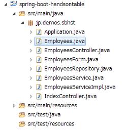 HandsontableとSpring BootでORACLEからの検索結果を一覧表示